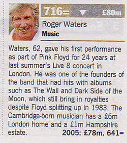 Waters Times Rich List